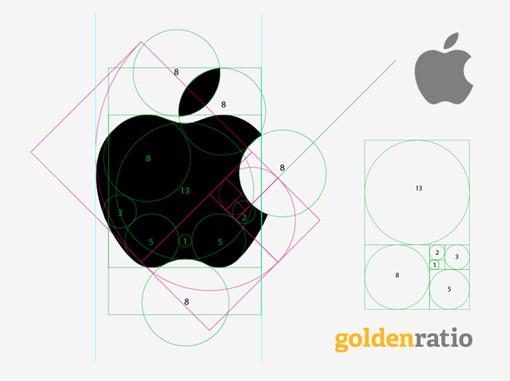 Come Creare Il Logo Perfetto